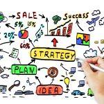 Planejamento anual de marketing