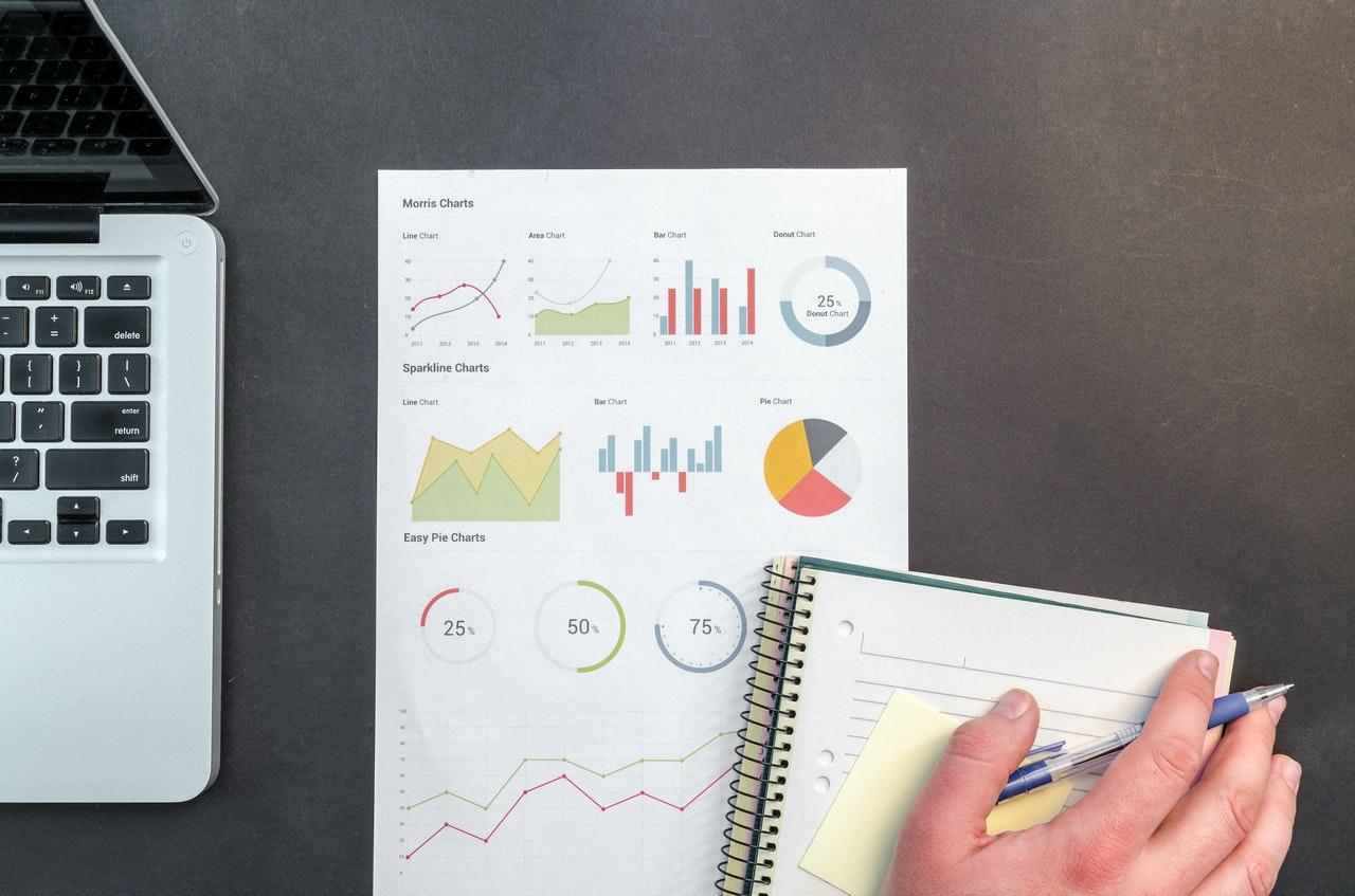 Como calcular o ROI no marketing digital